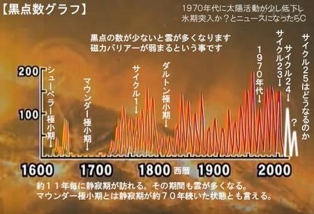 sun-cycle-tvtokyo-04.jpg