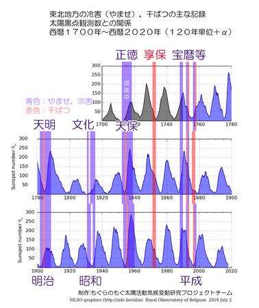1700-2020-touhoku-no-kikou-sp01.jpg