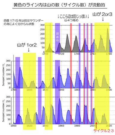 1700-before-cycle06.jpg