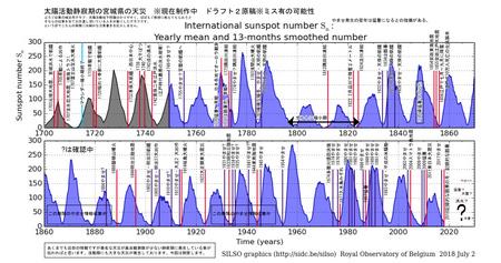 1700y-yamase-tensai-draft02.jpg