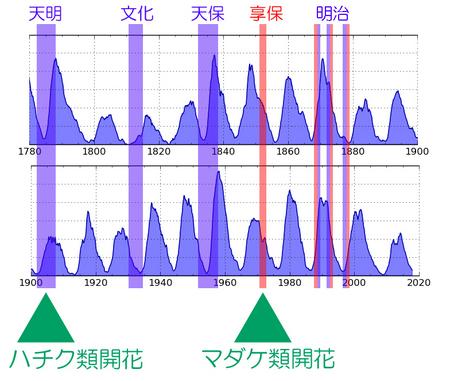 1780-1900-hachiku-madake.jpg