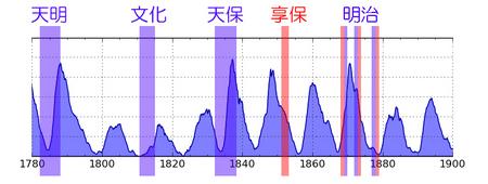1780-1900-kikouhendou-01.jpg