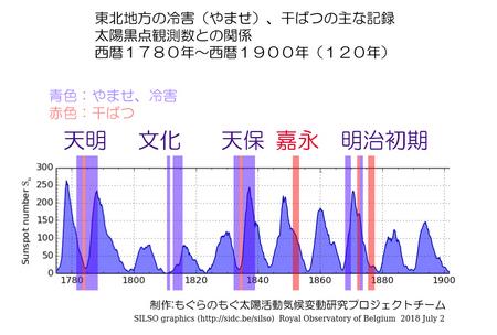 1780-1900-touhoku-no-kikou-04.jpg