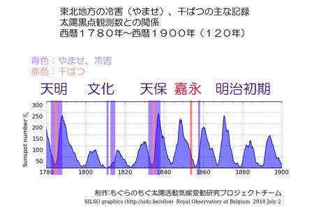 1780-1900-touhoku-no-kikou-06.jpg