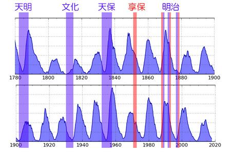 1780-2020-daikyourei-01.jpg