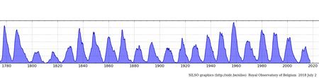 1780-2020-scale-01.jpg