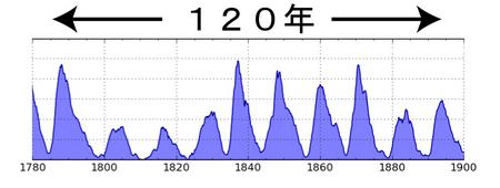 1780-2020-yajirushi.jpg