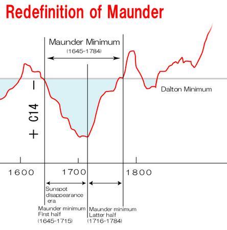 Maunder redefinition-02.jpg