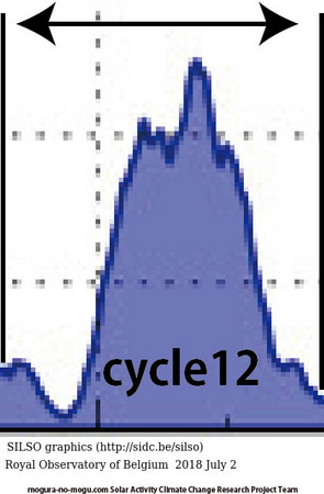 cycle12-correct definition.jpg