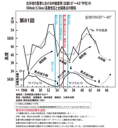 dai-81-zu-japanese.jpg