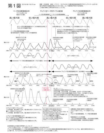 dai-ichi-zu-2018-08-18-ver01.jpg