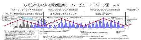 daitaiyou-katsudouki-overview-ver08.jpg
