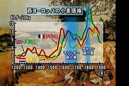 ice-age-money.jpg