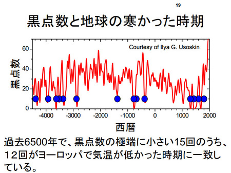 jaxa-dr-tsuneta-report-02.jpg