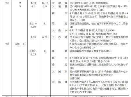 miyagi-bousai-1783.jpg