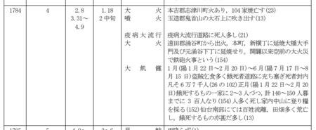 miyagi-bousai-1784.jpg