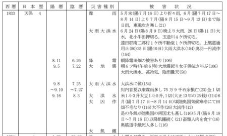 miyagi-bousai-1833.jpg