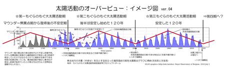 moguranomogu-dai-taiyoukatudou-overview-ver04.jpg