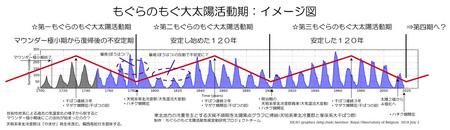 moguranomogu-taiyoukatudou06.jpg