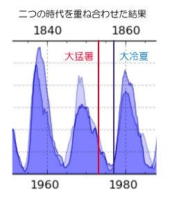 mousho-reika-1973-1977-ver01-b.jpg