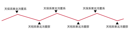 overview-reikagun.jpg