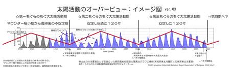 overview-zuhan-ver03.jpg