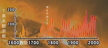 sun-spot-1600-2000.jpg