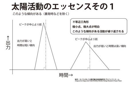 taiyou-katsudou-essence03.jpg