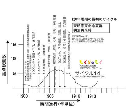 tenmei-1900-cycle4-ver03.jpg