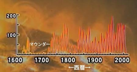 tv-tokyo-fig-rider-01.jpg