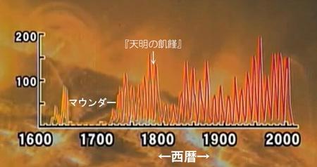 tv-tokyo-fig-tenmei.jpg