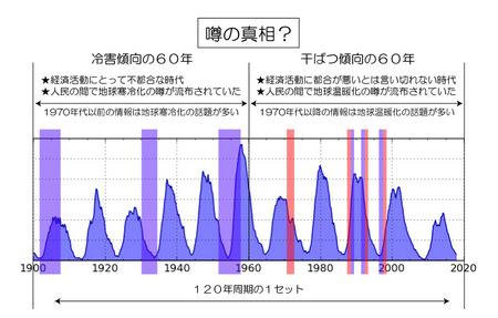 uwasano-sinsou-02.jpg