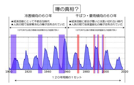 uwasano-sinsou-03.jpg
