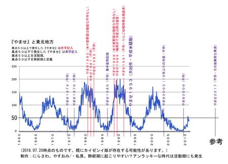 yamase-1960-2017-ver02.jpg